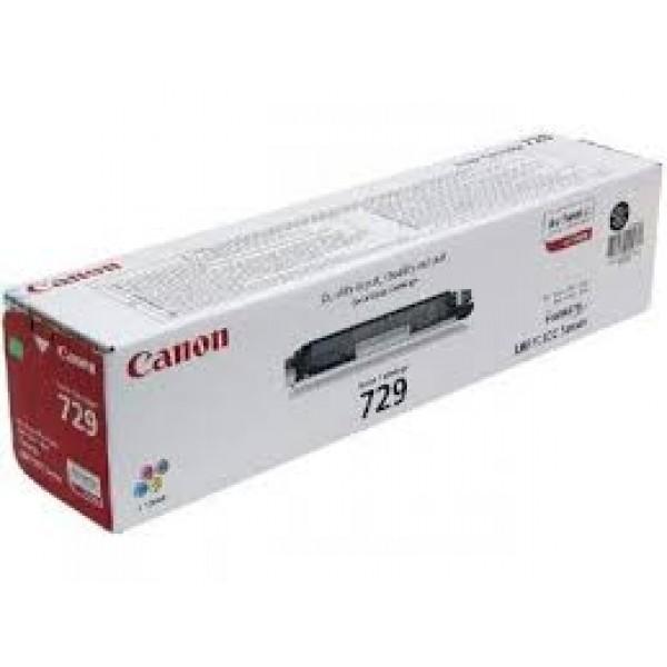 Зареждане на тонер касета Canon CRG 729 Black